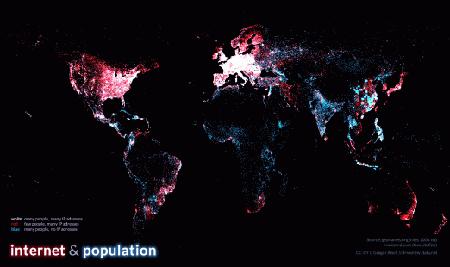internet vs population